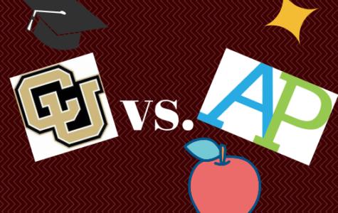 CU Succeed vs. AP Classes